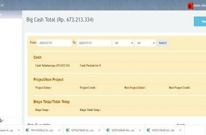 Jual Aplikasi Project Cost Management